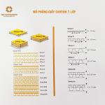 thùng carton 7 lớp tại Hà Nội giá xưởng không qua trung gian